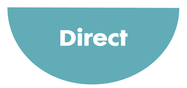 Signal Direct Bundle